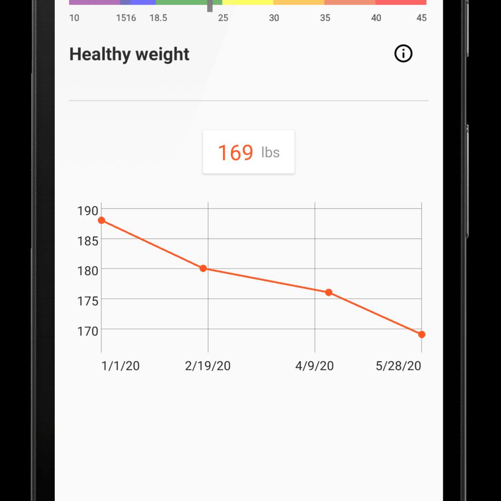 weight loss BMI tracker